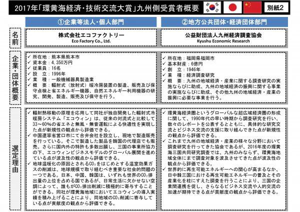 【別紙2】2017年「環黄海経済・技術交流大賞」九州側受賞者概要